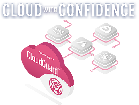 Check Point CloudGuard Cloud Intelligence and Threat Hunting